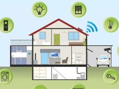 Domotica o smart home